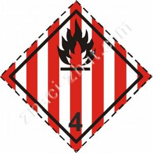 ADR - клас 4.1 - Запалими твърди вещества, автореактивни вещества и твърди пасивирани експлозиви