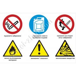 Табела със знаци за бензиностанции